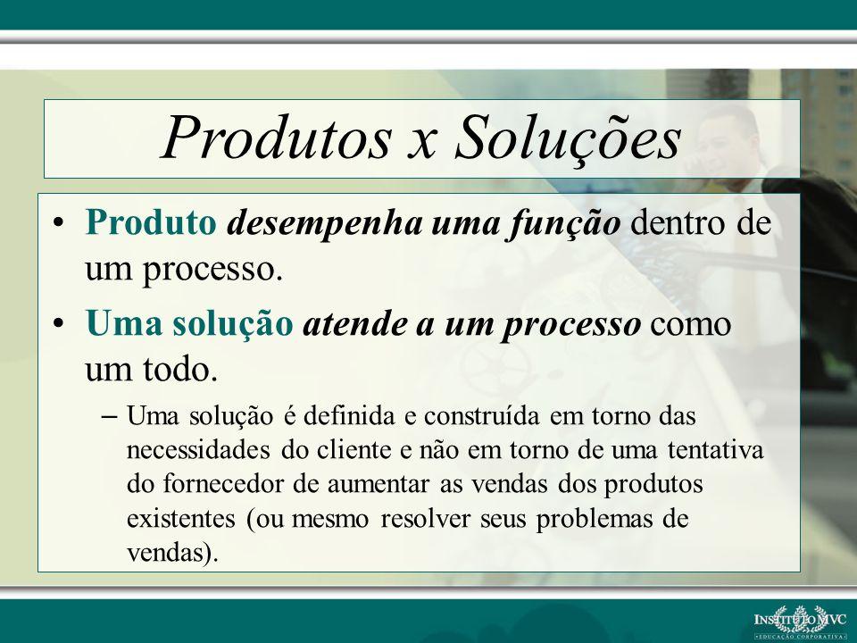 Produto desempenha uma função dentro de um processo. Uma solução atende a um processo como um todo. – Uma solução é definida e construída em torno das