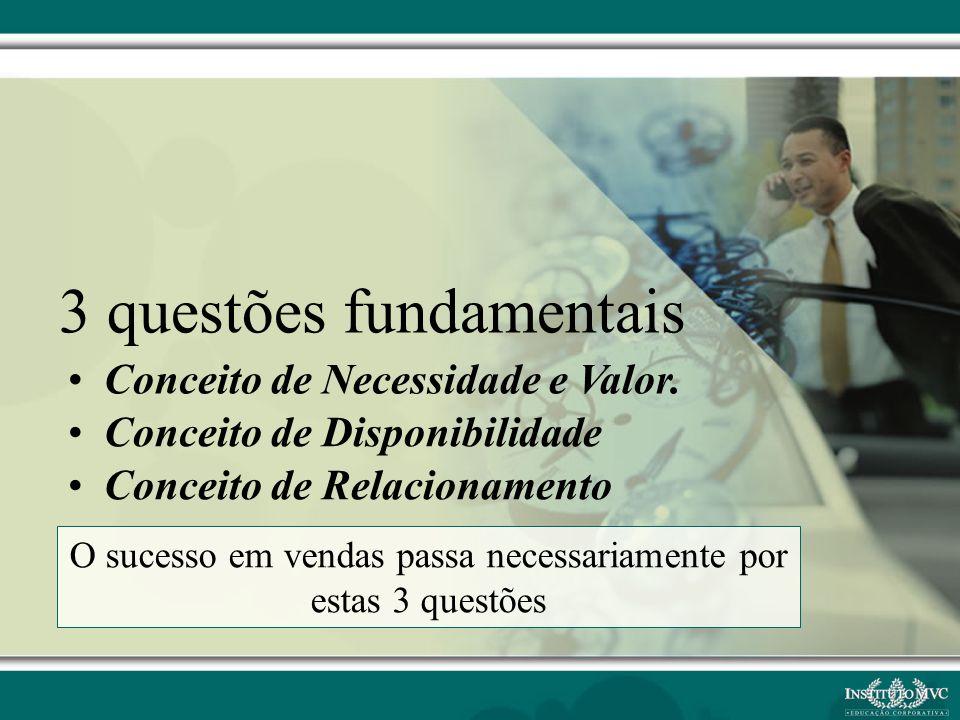 3 questões fundamentais Conceito de Necessidade e Valor. Conceito de Disponibilidade Conceito de Relacionamento O sucesso em vendas passa necessariame