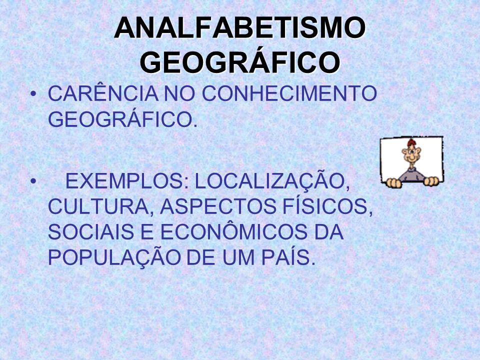 Você acha que no Brasil existe analfabetismo Geográfico.
