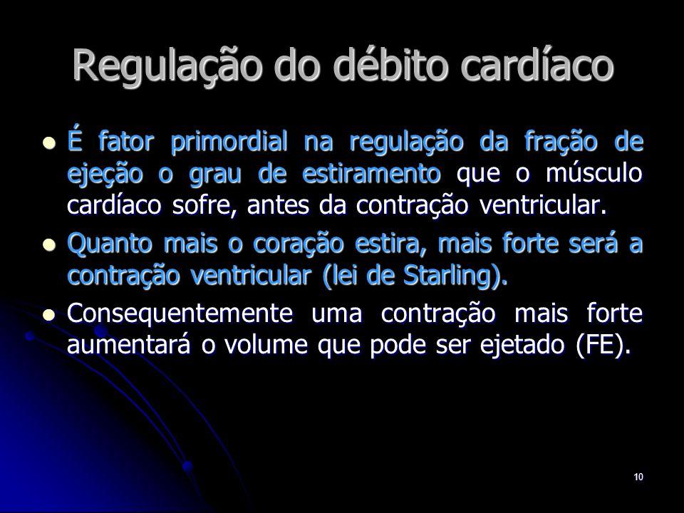 10 Regulação do débito cardíaco É fator primordial na regulação da fração de ejeção o grau de estiramento que o músculo cardíaco sofre, antes da contr