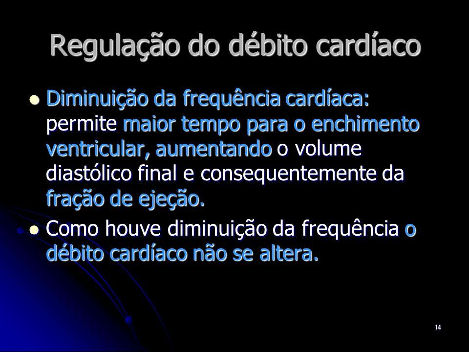 14 Regulação do débito cardíaco Diminuição da frequência cardíaca: permite maior tempo para o enchimento ventricular, aumentando o volume diastólico f