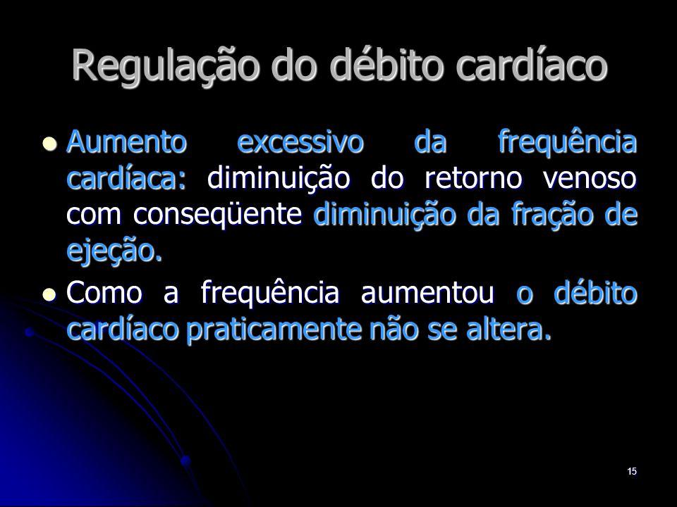15 Regulação do débito cardíaco Aumento excessivo da frequência cardíaca: diminuição do retorno venoso com conseqüente diminuição da fração de ejeção.