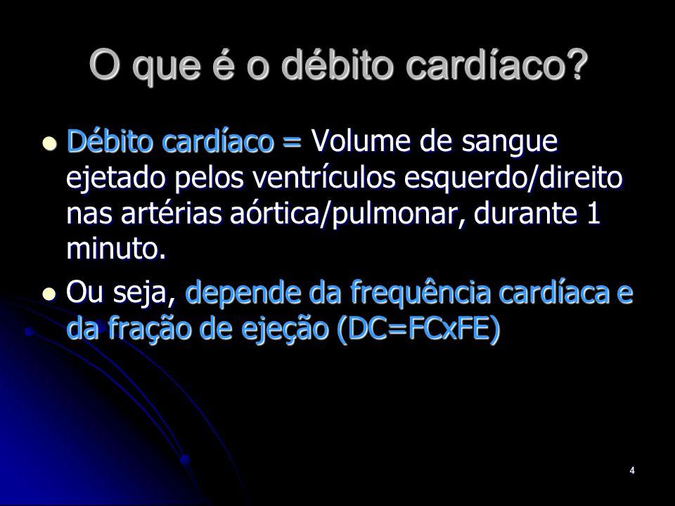 4 O que é o débito cardíaco? Débito cardíaco = Volume de sangue ejetado pelos ventrículos esquerdo/direito nas artérias aórtica/pulmonar, durante 1 mi