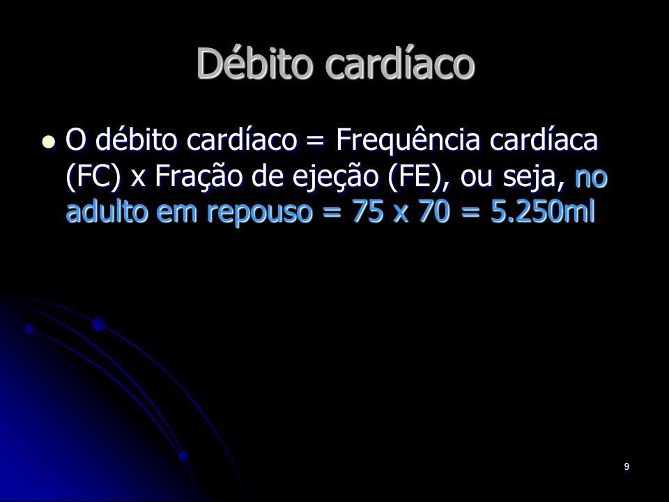 9 Débito cardíaco O débito cardíaco = Frequência cardíaca (FC) x Fração de ejeção (FE), ou seja, no adulto em repouso = 75 x 70 = 5.250ml O débito car