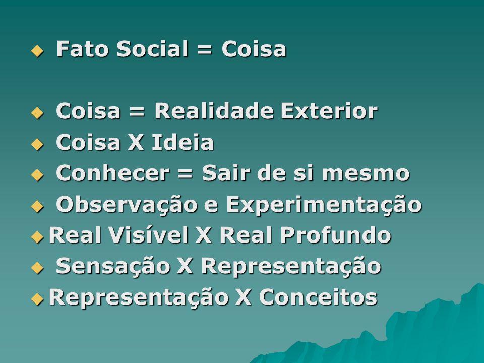Fato Social = Coisa Fato Social = Coisa Coisa = Realidade Exterior Coisa = Realidade Exterior Coisa X Ideia Coisa X Ideia Conhecer = Sair de si mesmo