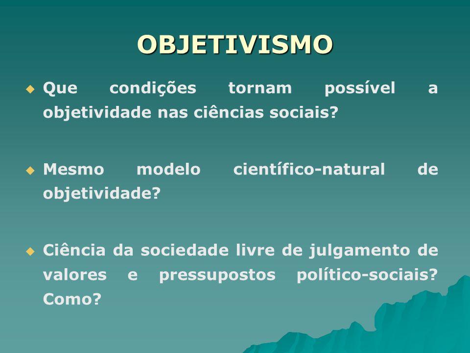 OBJETIVISMO Que condições tornam possível a objetividade nas ciências sociais? Mesmo modelo científico-natural de objetividade? Ciência da sociedade l