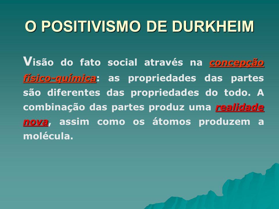 DURKHEIM: método Os fatos sociais devem ser explicados por fatos sociais.