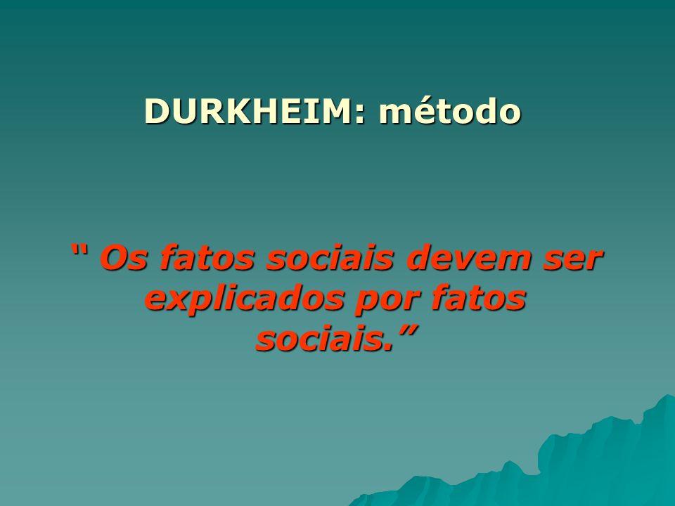 DURKHEIM: método Os fatos sociais devem ser explicados por fatos sociais. Os fatos sociais devem ser explicados por fatos sociais.
