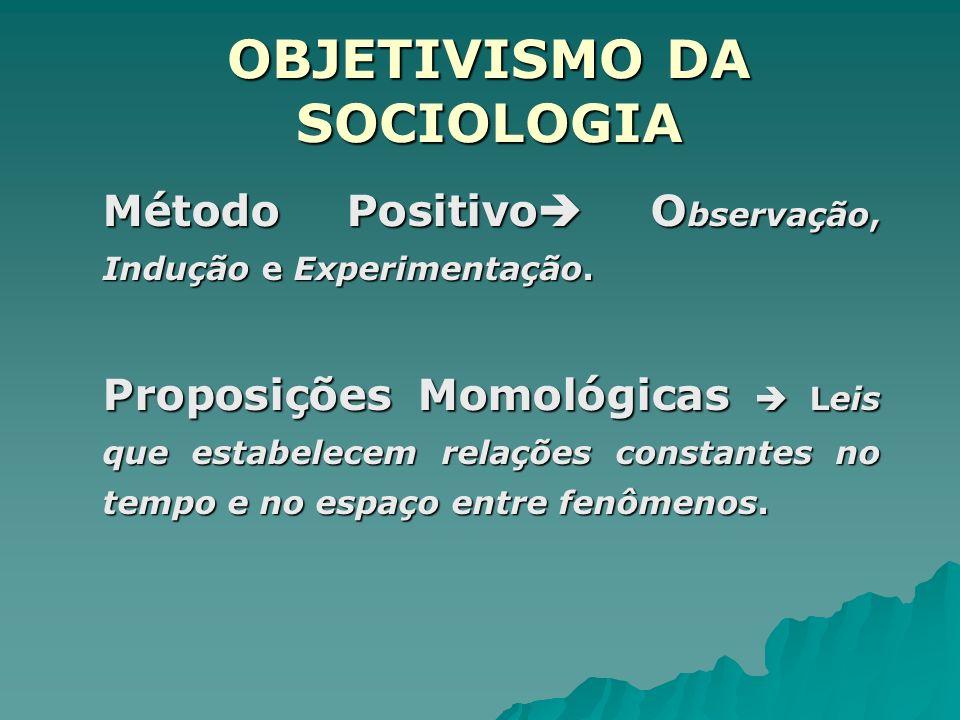 OBJETIVISMO DA SOCIOLOGIA Método Positivo O bservação, Indução e Experimentação. Proposições Momológicas Leis que estabelecem relações constantes no t