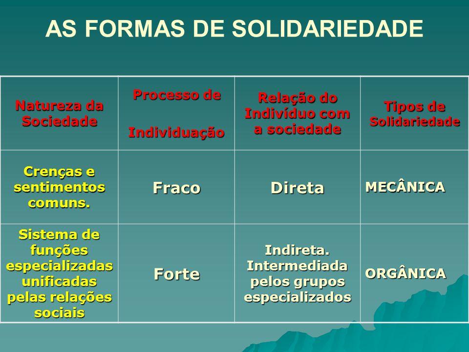 ORDEM MORAL SOLIDARIEDADE Sociedade é qualquer grupo social dotado de coesão.