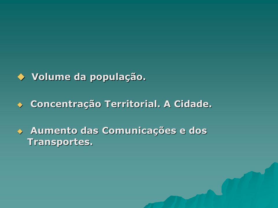Volume da população. Volume da população. Concentração Territorial. A Cidade. Concentração Territorial. A Cidade. Aumento das Comunicações e dos Trans