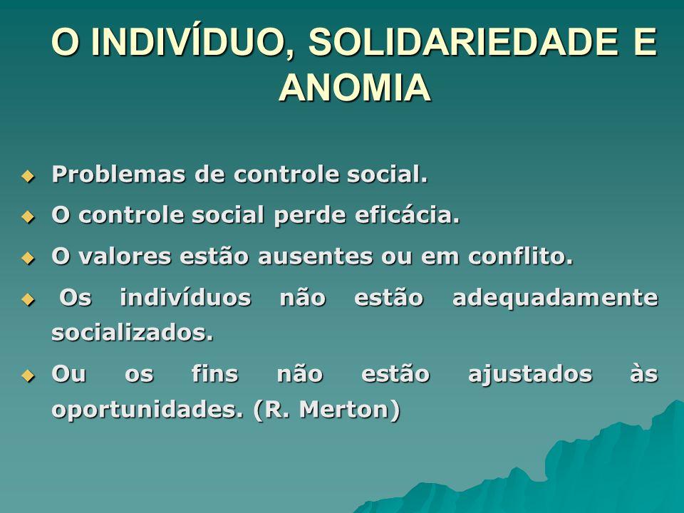 O INDIVÍDUO, SOLIDARIEDADE E ANOMIA Problemas de controle social. Problemas de controle social. O controle social perde eficácia. O controle social pe