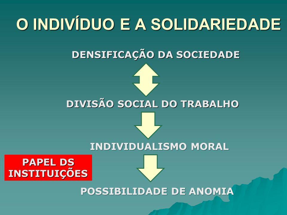O INDIVÍDUO E A SOLIDARIEDADE DIVISÃO SOCIAL DO TRABALHO DENSIFICAÇÃO DA SOCIEDADE INDIVIDUALISMO MORAL POSSIBILIDADE DE ANOMIA PAPEL DS INSTITUIÇÕES