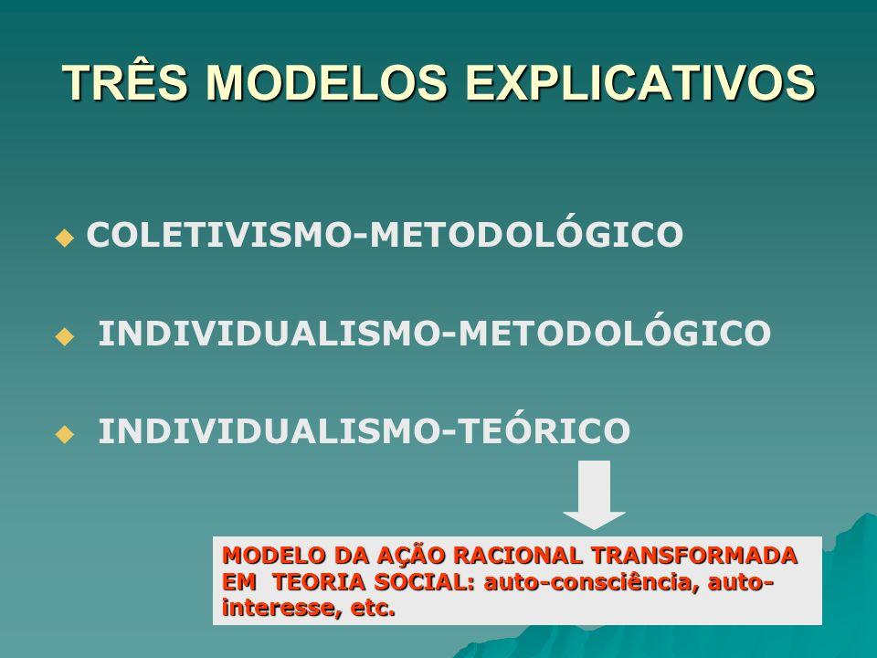 TRÊS MODELOS EXPLICATIVOS COLETIVISMO-METODOLÓGICO INDIVIDUALISMO-METODOLÓGICO INDIVIDUALISMO-TEÓRICO MODELO DA AÇÃO RACIONAL TRANSFORMADA EM TEORIA S