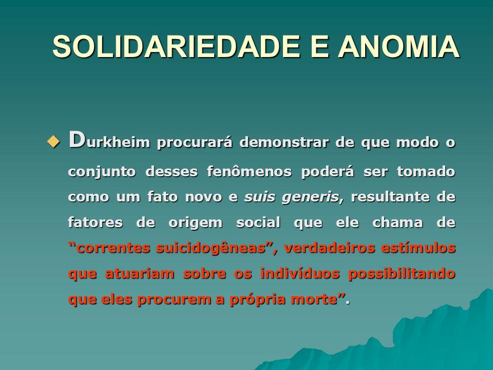 SOLIDARIEDADE E ANOMIA c ada grupo social tem uma inclinação coletiva para o suicídio, e desta derivam as inclinações individuais.