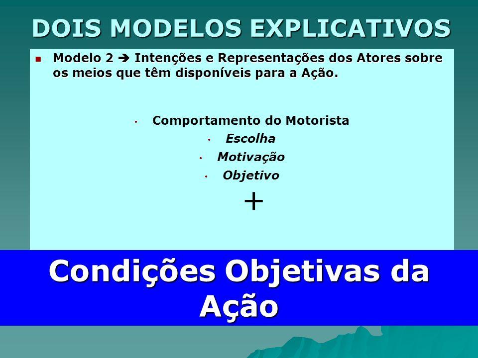 DOIS MODELOS EXPLICATIVOS Modelo 2 Intenções e Representações dos Atores sobre os meios que têm disponíveis para a Ação. Modelo 2 Intenções e Represen