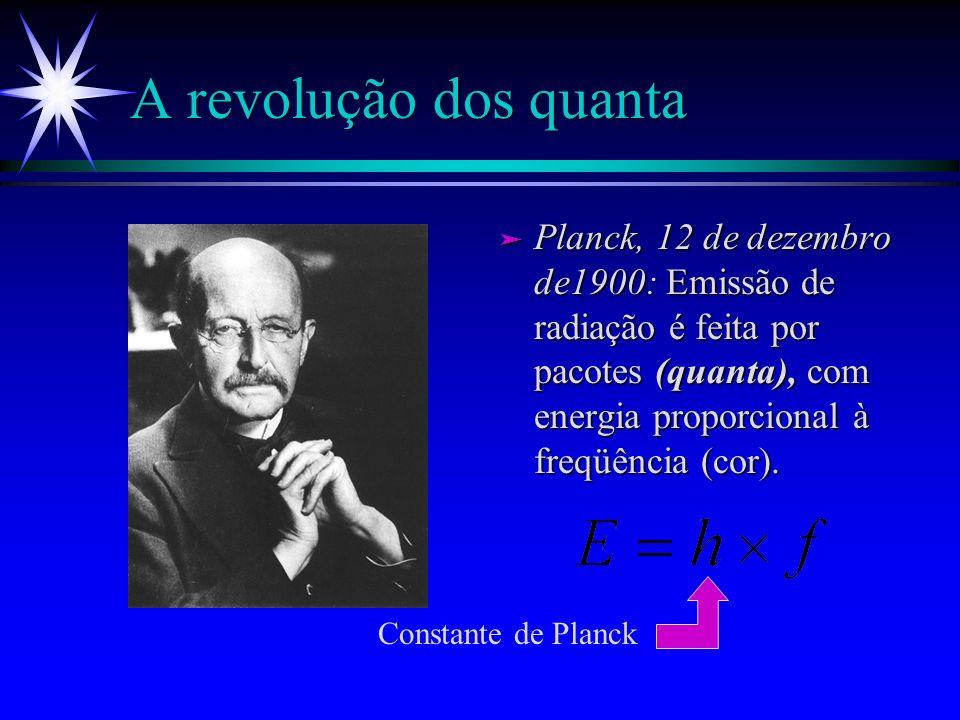 Crise na Física Clássica ä Física clássica não conseguia explicar porque cor da radiação emitida por um corpo aquecido muda de vermelho para laranja e