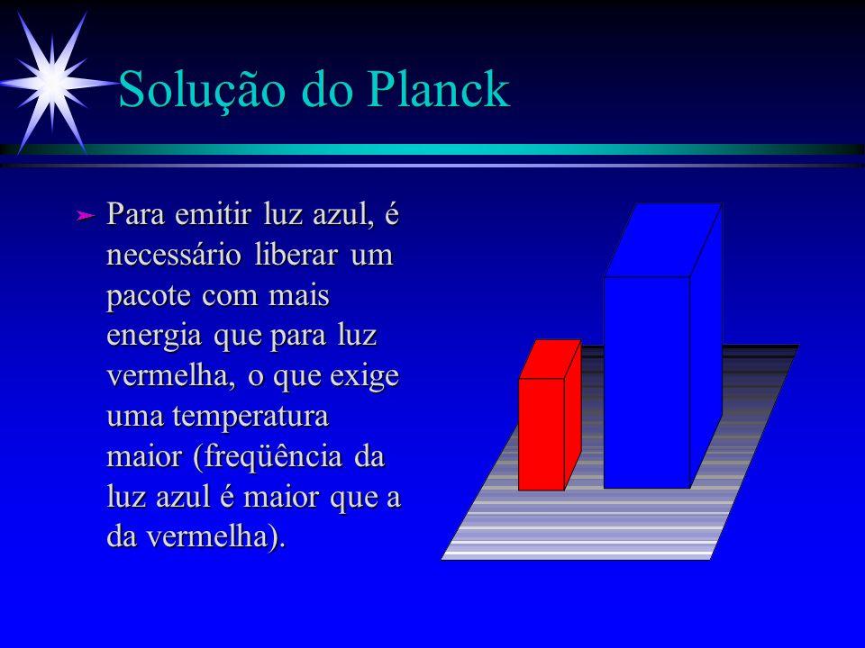A revolução dos quanta ä Planck, 12 de dezembro de1900: Emissão de radiação é feita por pacotes (quanta), com energia proporcional à freqüência (cor).