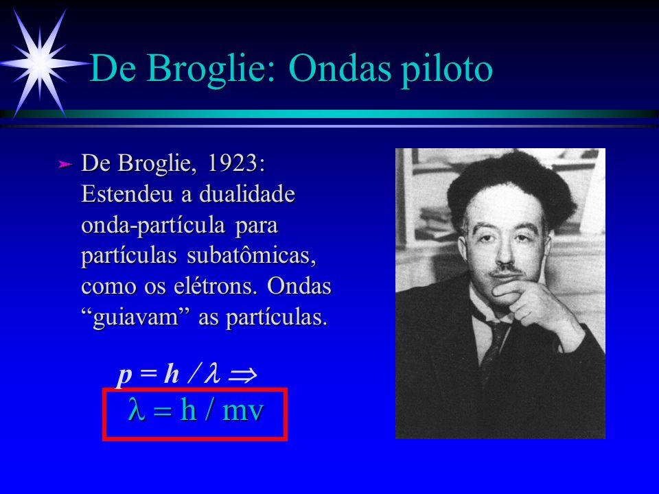 Einstein, 1905 ä Luz comporta-se como se fosse constituída de corpúsculos: fótons E = h f p = h Dualidade onda-partícula
