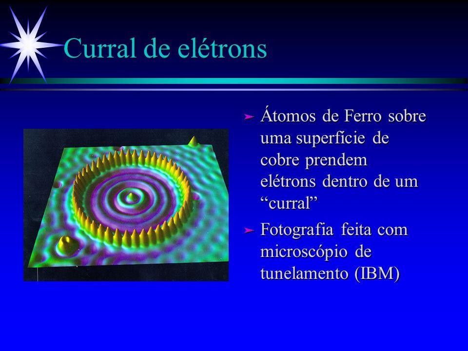 Niels Bohr, 1935 - Escola de Copenhagen F As condições de medida constituem um elemento inerente a qualquer fenômeno ao qual o termo `realidade física