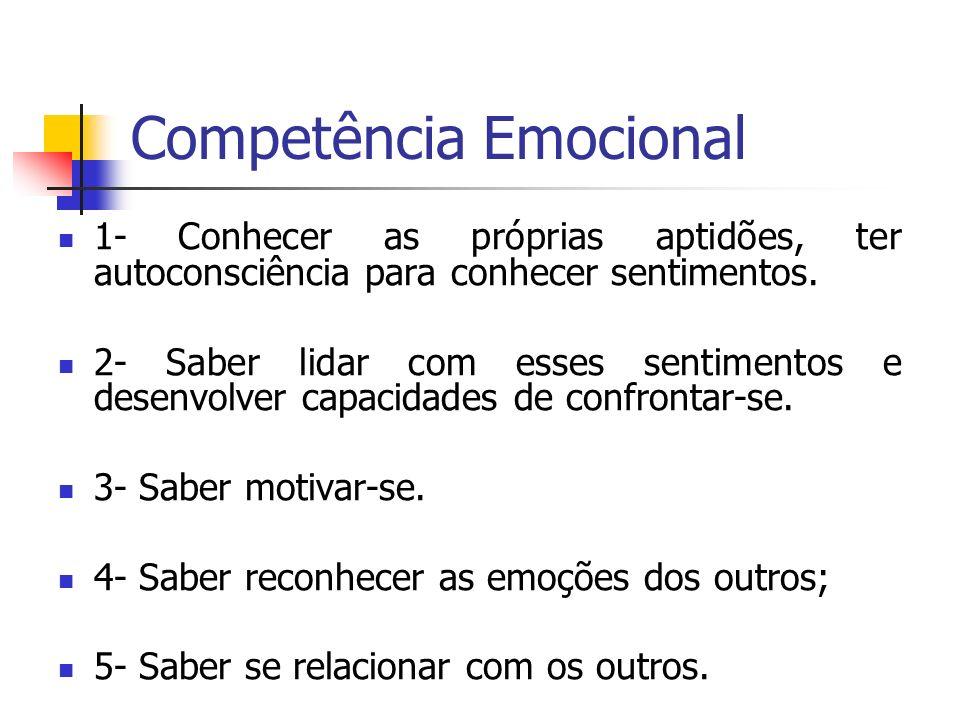 Competência Emocional 1- Conhecer as próprias aptidões, ter autoconsciência para conhecer sentimentos. 2- Saber lidar com esses sentimentos e desenvol