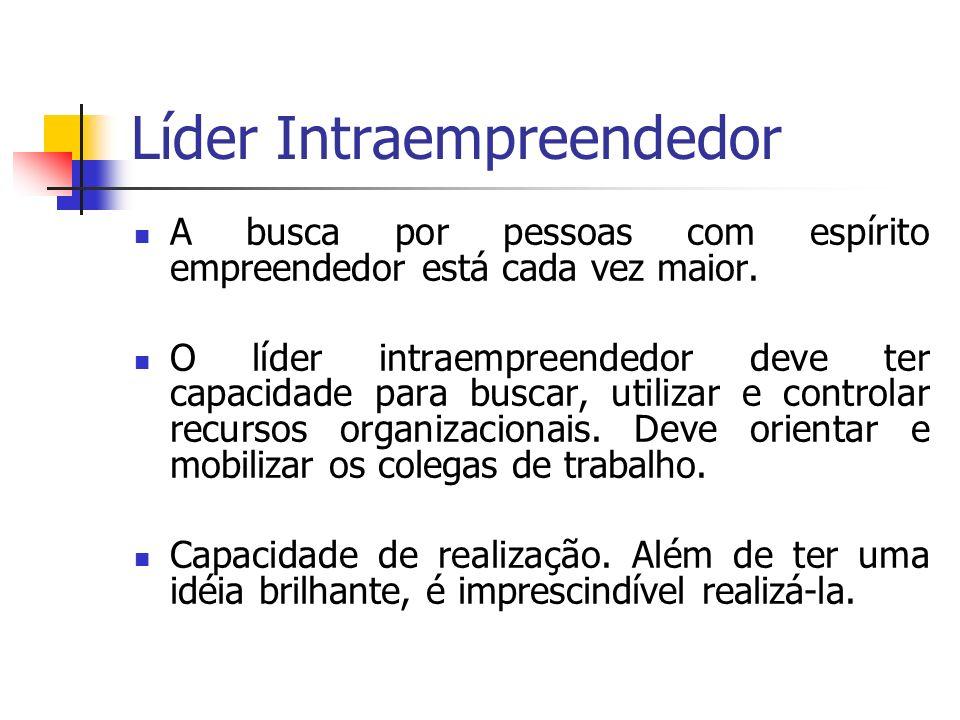 Líder Intraempreendedor A busca por pessoas com espírito empreendedor está cada vez maior. O líder intraempreendedor deve ter capacidade para buscar,