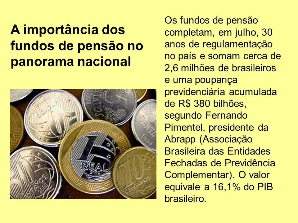 Os fundos de pensão completam, em julho, 30 anos de regulamentação no país e somam cerca de 2,6 milhões de brasileiros e uma poupança previdenciária acumulada de R$ 380 bilhões, segundo Fernando Pimentel, presidente da Abrapp (Associação Brasileira das Entidades Fechadas de Previdência Complementar).