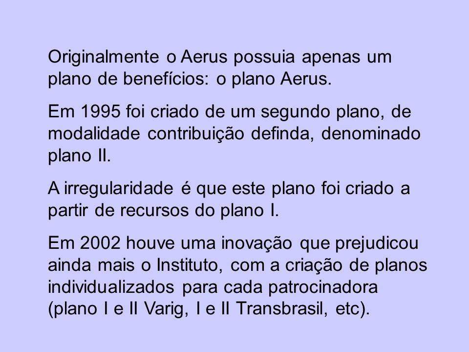 Originalmente o Aerus possuia apenas um plano de benefícios: o plano Aerus.