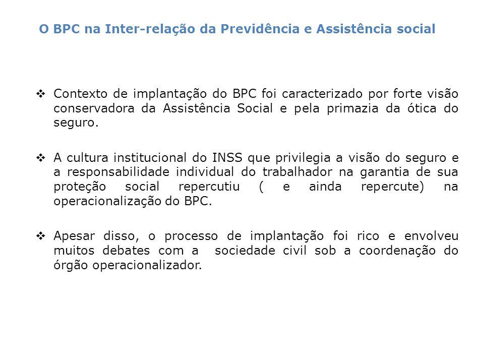 Contexto de implantação do BPC foi caracterizado por forte visão conservadora da Assistência Social e pela primazia da ótica do seguro. A cultura inst