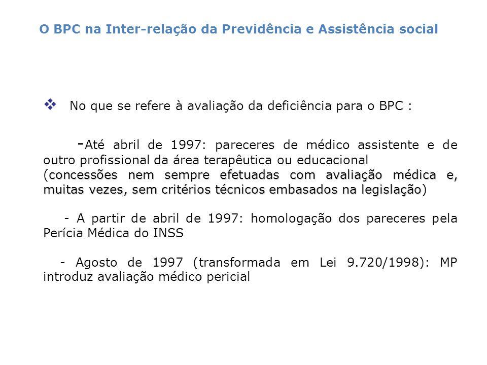 No que se refere à avaliação da deficiência para o BPC : - Até abril de 1997: pareceres de médico assistente e de outro profissional da área terapêuti