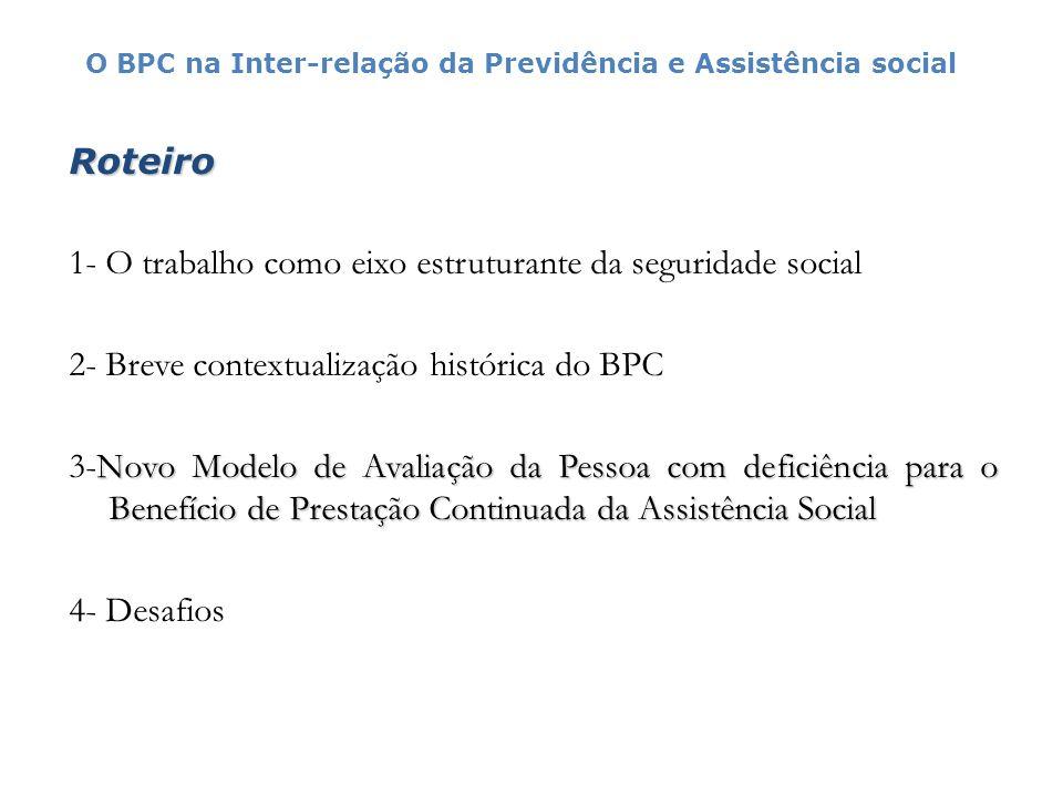 Roteiro 1- O trabalho como eixo estruturante da seguridade social 2- Breve contextualização histórica do BPC Novo Modelo de Avaliação da Pessoa com de