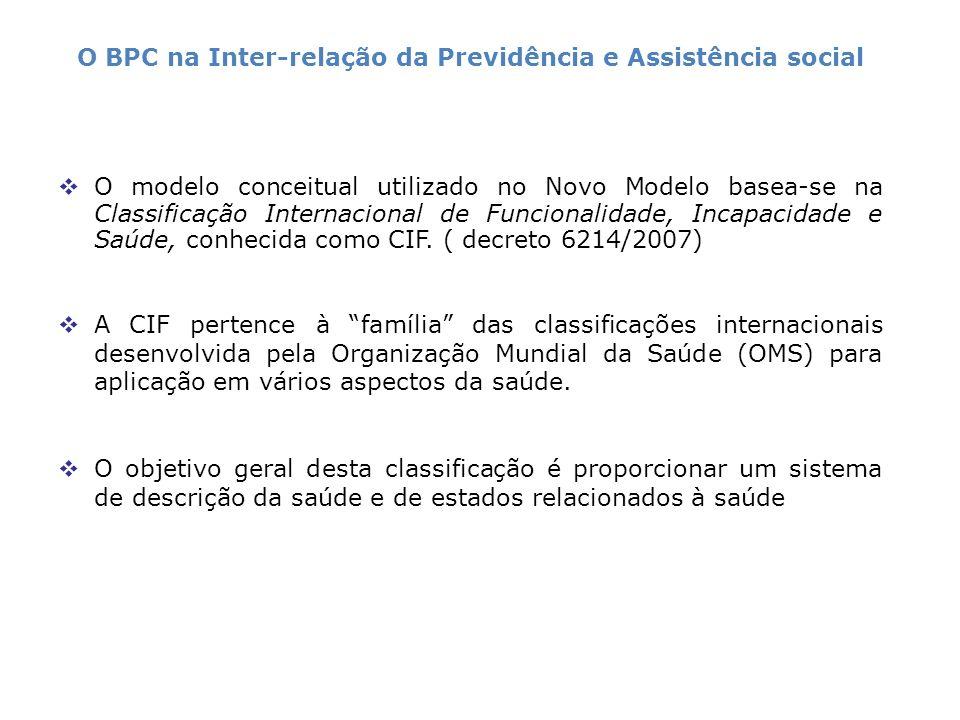 O modelo conceitual utilizado no Novo Modelo basea-se na Classificação Internacional de Funcionalidade, Incapacidade e Saúde, conhecida como CIF. ( de