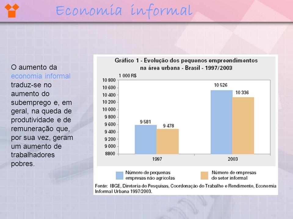 O aumento da economia informal traduz-se no aumento do subemprego e, em geral, na queda de produtividade e de remuneração que, por sua vez, geram um a