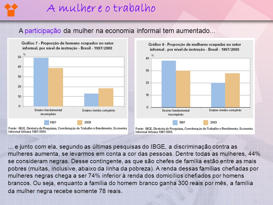 A participação da mulher na economia informal tem aumentado... A mulher e o trabalho... e junto com ela, segundo as últimas pesquisas do IBGE, a discr