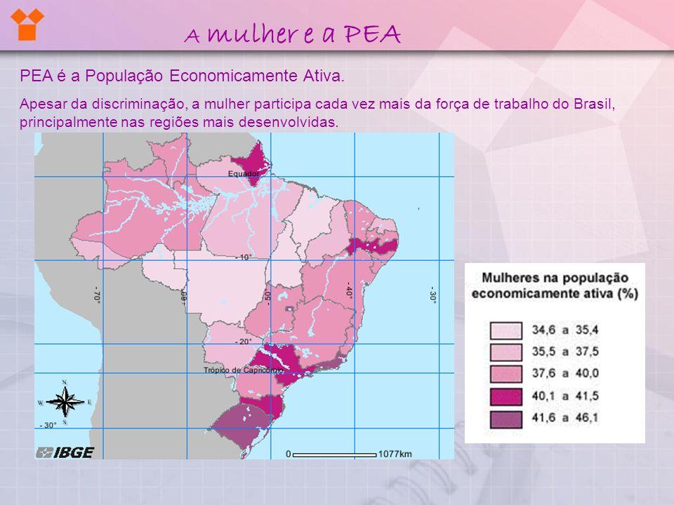 A mulher e a PEA PEA é a População Economicamente Ativa. Apesar da discriminação, a mulher participa cada vez mais da força de trabalho do Brasil, pri