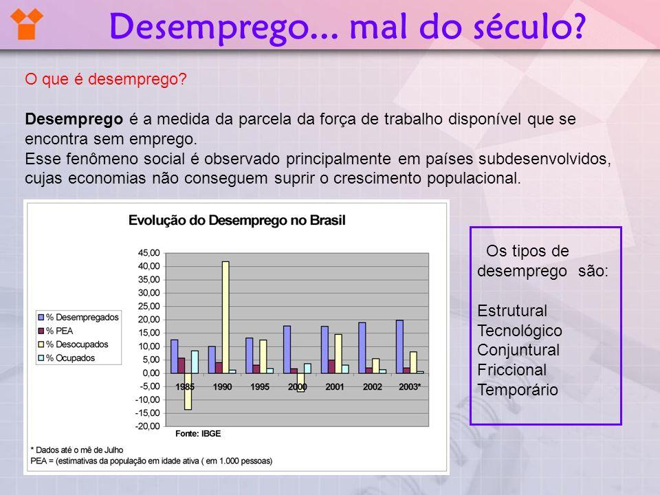 Desemprego estrutural: Típico dos países pobres, ligado às características específicas de sua economia.