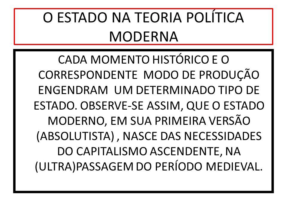 ADAM SMITH: A MÃO DIVINA DA PROVIDÊNCIA (LIVRE CONCORRÊNCIA) TRARIA ORDEM E RIQUEZA AOS INTERESSES CONCORRENTES.