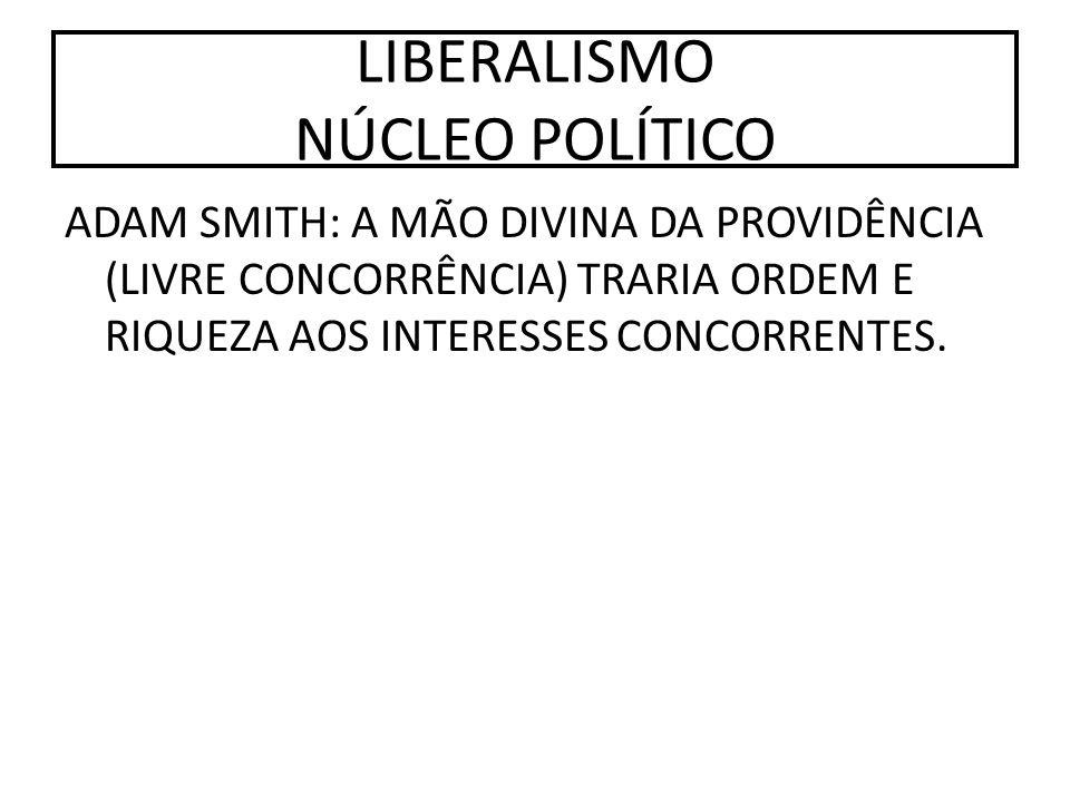 ADAM SMITH: A MÃO DIVINA DA PROVIDÊNCIA (LIVRE CONCORRÊNCIA) TRARIA ORDEM E RIQUEZA AOS INTERESSES CONCORRENTES. LIBERALISMO NÚCLEO POLÍTICO
