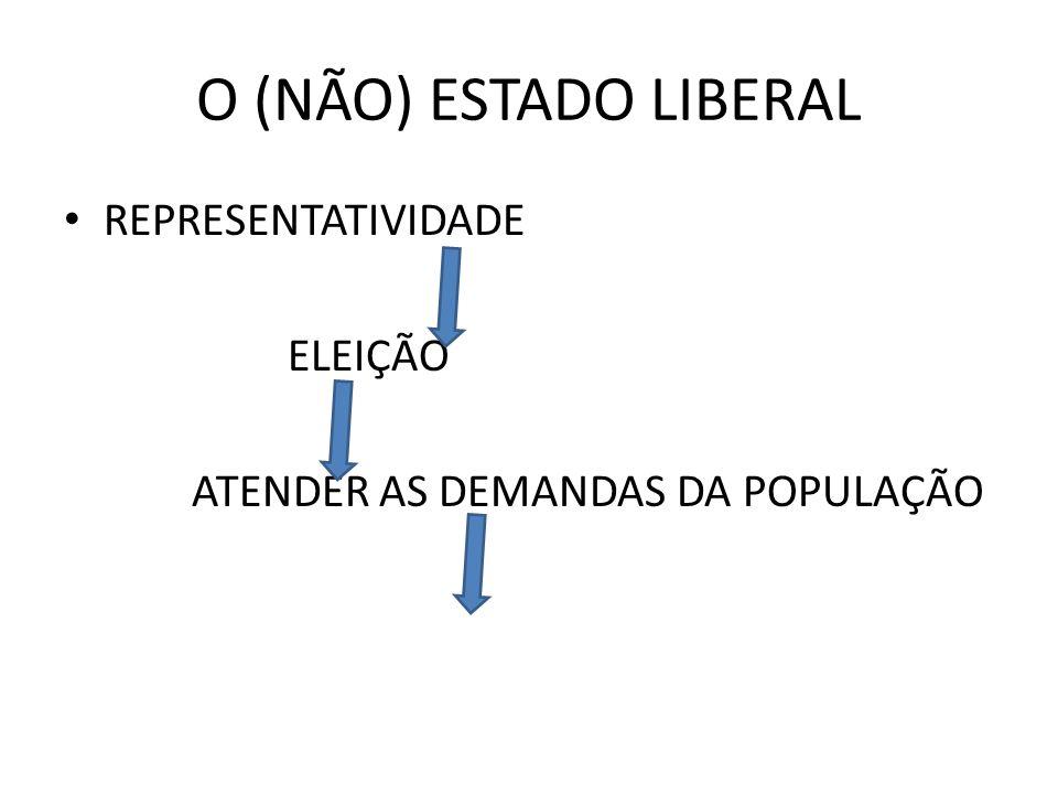 REPRESENTATIVIDADE ELEIÇÃO ATENDER AS DEMANDAS DA POPULAÇÃO O (NÃO) ESTADO LIBERAL