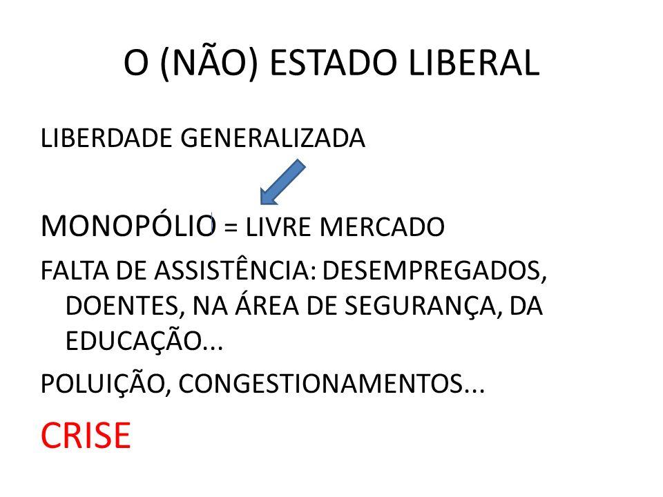 LIBERDADE GENERALIZADA MONOPÓLIO = LIVRE MERCADO FALTA DE ASSISTÊNCIA: DESEMPREGADOS, DOENTES, NA ÁREA DE SEGURANÇA, DA EDUCAÇÃO... POLUIÇÃO, CONGESTI