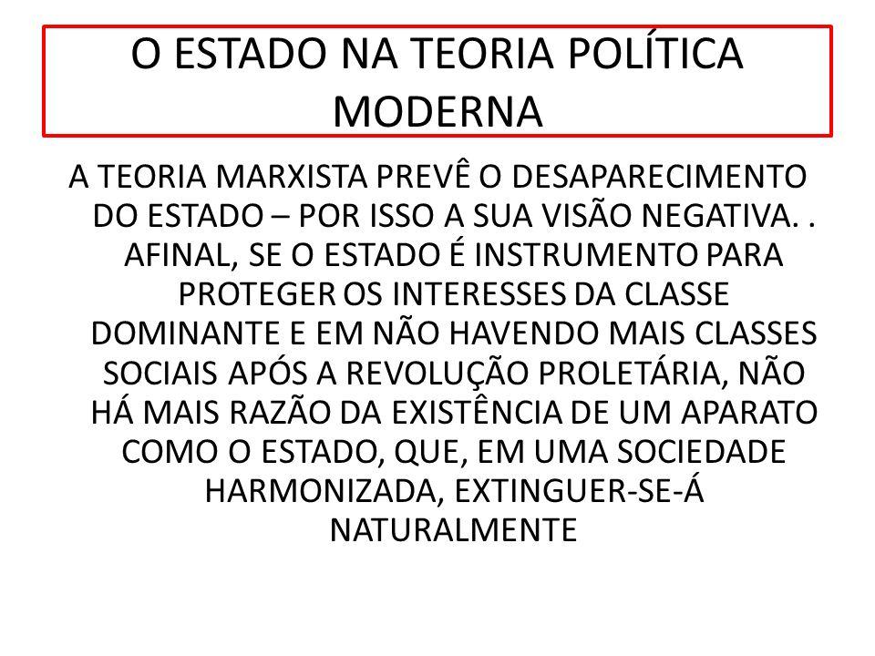 LIBERDADE GENERALIZADA MONOPÓLIO = LIVRE MERCADO FALTA DE ASSISTÊNCIA: DESEMPREGADOS, DOENTES, NA ÁREA DE SEGURANÇA, DA EDUCAÇÃO...