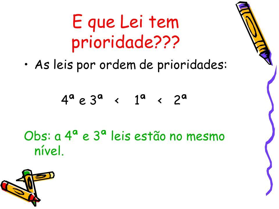 E que Lei tem prioridade??? As leis por ordem de prioridades: 4ª e 3ª < 1ª < 2ª Obs: a 4ª e 3ª leis estão no mesmo nível.