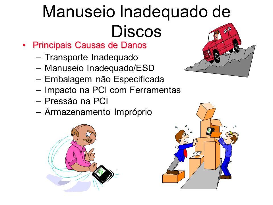Manuseio Inadequado de Discos Principais Causas de DanosPrincipais Causas de Danos –Transporte Inadequado –Manuseio Inadequado/ESD –Embalagem não Espe
