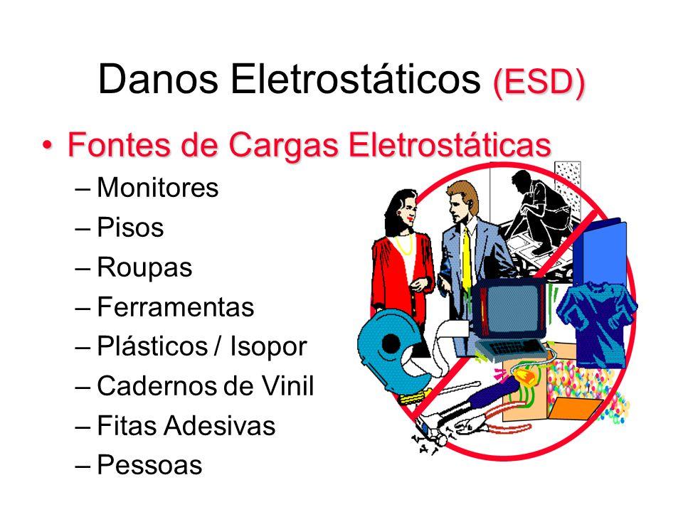 Fontes de Cargas EletrostáticasFontes de Cargas Eletrostáticas –Monitores –Pisos –Roupas –Ferramentas –Plásticos / Isopor –Cadernos de Vinil –Fitas Ad