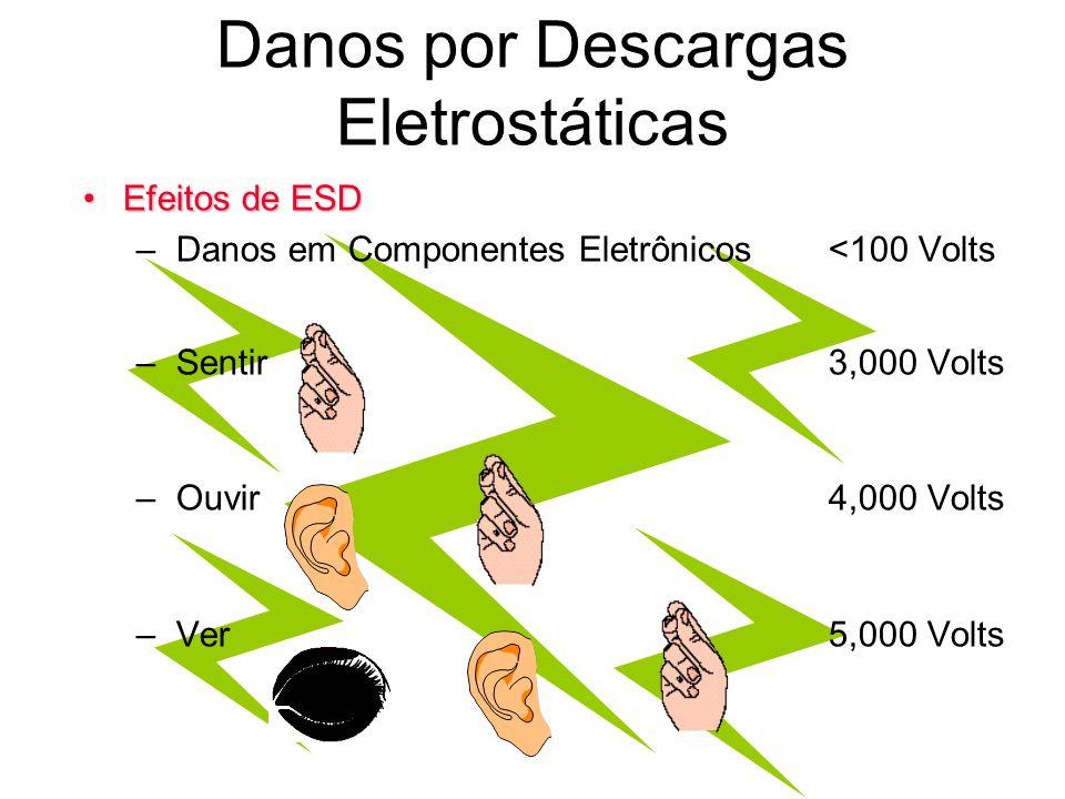 Danos por Descargas Eletrostáticas Efeitos de ESDEfeitos de ESD –Danos em Componentes Eletrônicos<100 Volts –Sentir3,000 Volts –Ouvir4,000 Volts –Ver5