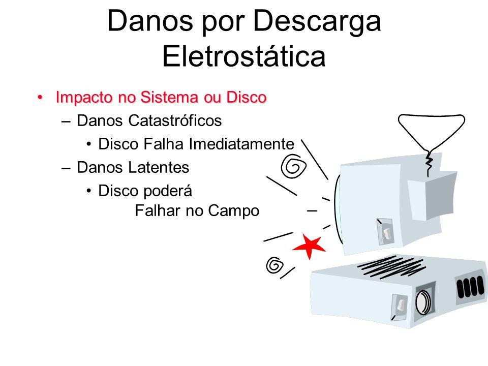 Danos por Descarga Eletrostática Impacto no Sistema ou DiscoImpacto no Sistema ou Disco –Danos Catastróficos Disco Falha Imediatamente –Danos Latentes