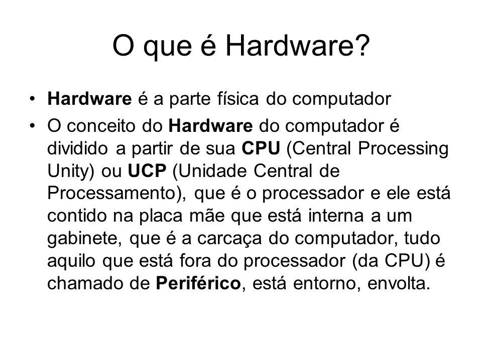 O que é Hardware? Hardware é a parte física do computador O conceito do Hardware do computador é dividido a partir de sua CPU (Central Processing Unit