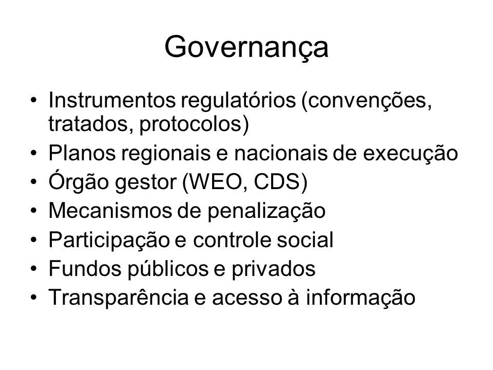 Governança Instrumentos regulatórios (convenções, tratados, protocolos) Planos regionais e nacionais de execução Órgão gestor (WEO, CDS) Mecanismos de
