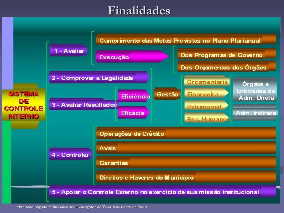*Fernando Augusto Mello Guimarães – Corregedor do Tribunal de Contas do Paraná Finalidades