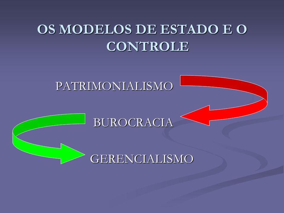 OS MODELOS DE ESTADO E O CONTROLE PATRIMONIALISMO PATRIMONIALISMO BUROCRACIA BUROCRACIA GERENCIALISMO GERENCIALISMO